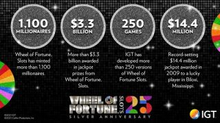 IGT and Sony Pictures celebrate 25th Anniversary of Wheel of Fortune® Slots