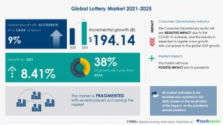 Lottery Market 2021-2025   Increasing Penetration Of Online Lottery to Boost Growth   17,000+ Technavio Research Reports